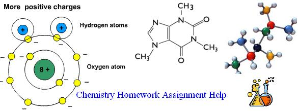 Chemistry in everyday life for assignment! Literature review purchase intention