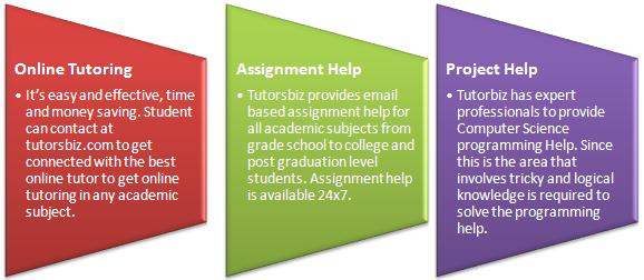 tutor outsourcing online tutoring engineering project help  key services assignment help